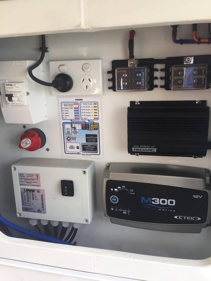 Camper Trailer Wiring Panel